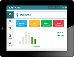 Point Of Sale Products Datio Pos Cash Register For Ipad